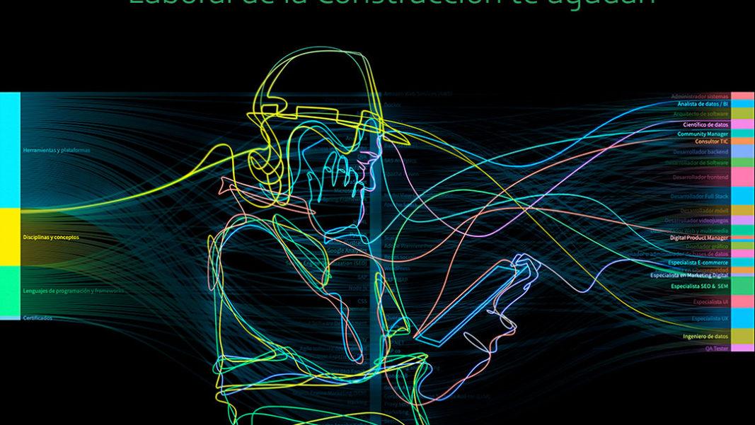 La construcción se reactiva y digitaliza: ¿Qué conocimientos requieren sus profesionales?