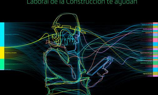 """Fundación Telefónica y la CEOE ponen en marcha el programa """"Profesionales 4.0"""" para impulsar la digitalización de los sectores productivos."""