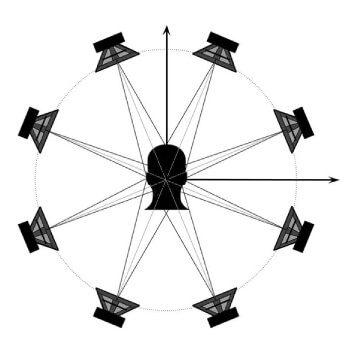 Irradia: Tutorial de especialización sonora